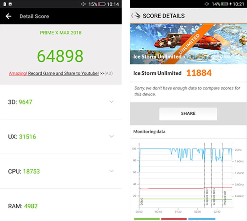 Đánh giá chi tiết Mobiistar Prime X Max 2018