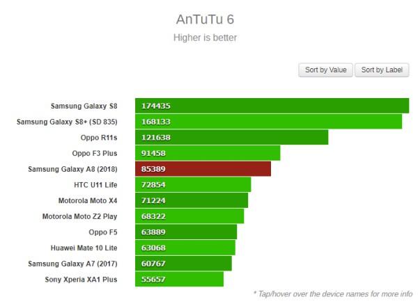 Điểm số AnTuTu tổng hợp bằng 4 yếu tố: CPU, RAM, UX và 3D (điểm GPU)