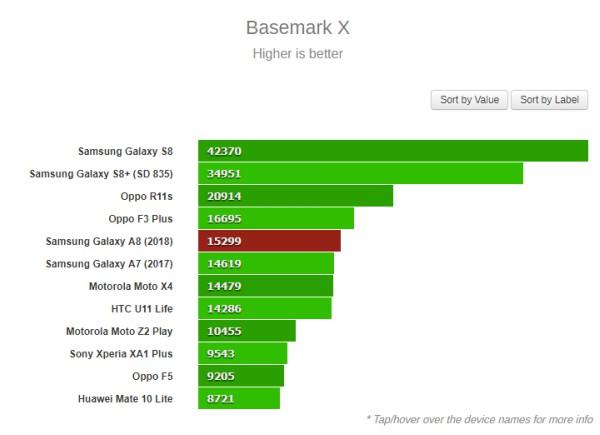 Điểm số Basemark X kiểm tra khả năng xử lý đồ họa, game 3D của GPU
