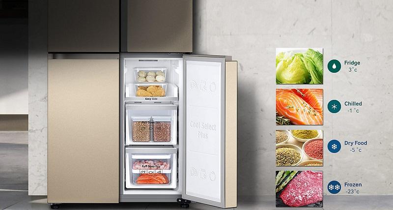 4 chế độ chuyển đổi nhiệt độ Cool Select Zone tiết kiệm điện