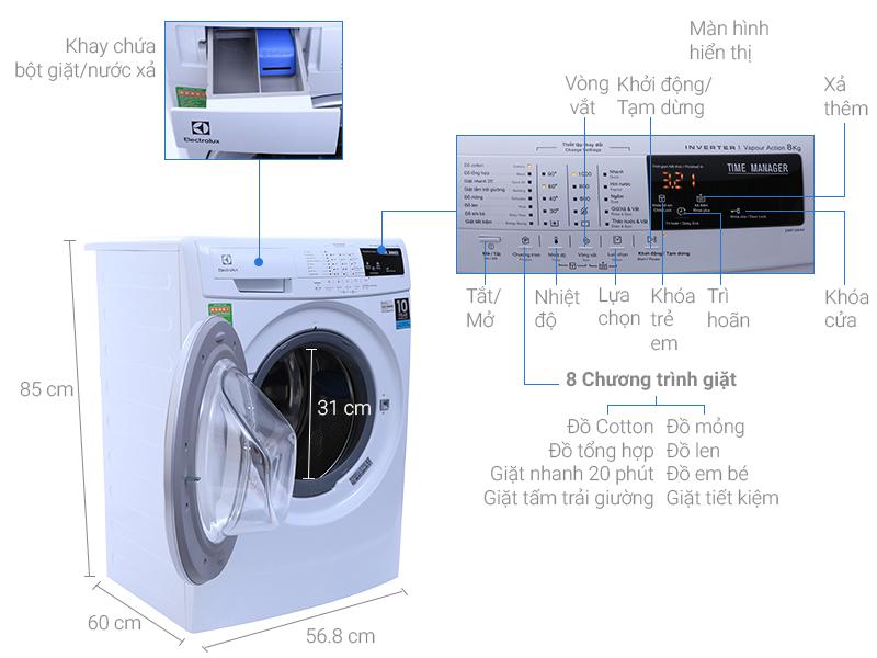 Thông số kỹ thuật Máy giặt Electrolux Inverter 8 kg EWF10844