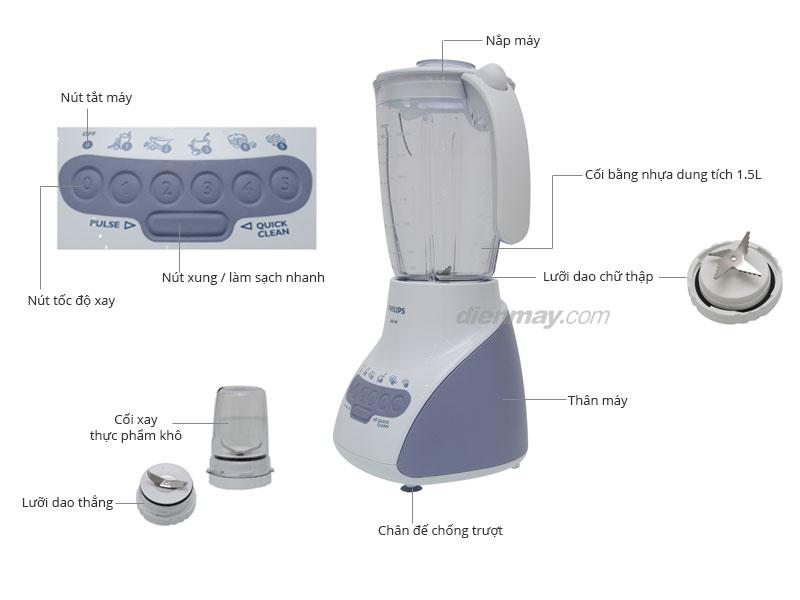 Thông số kỹ thuật Máy xay sinh tố Philips HR2115