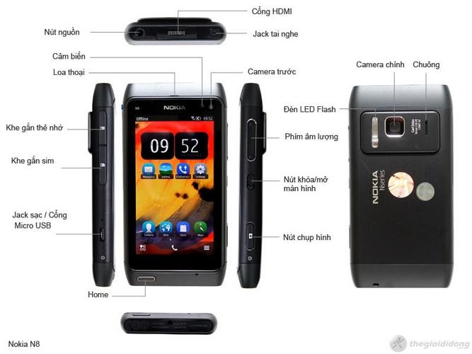 Phím chức năng của Nokia N8