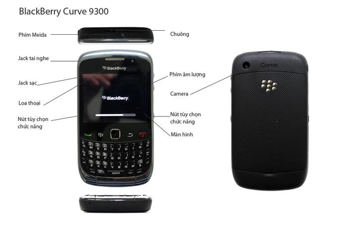 Các phím chức năng của BlackBerry Curve 9300