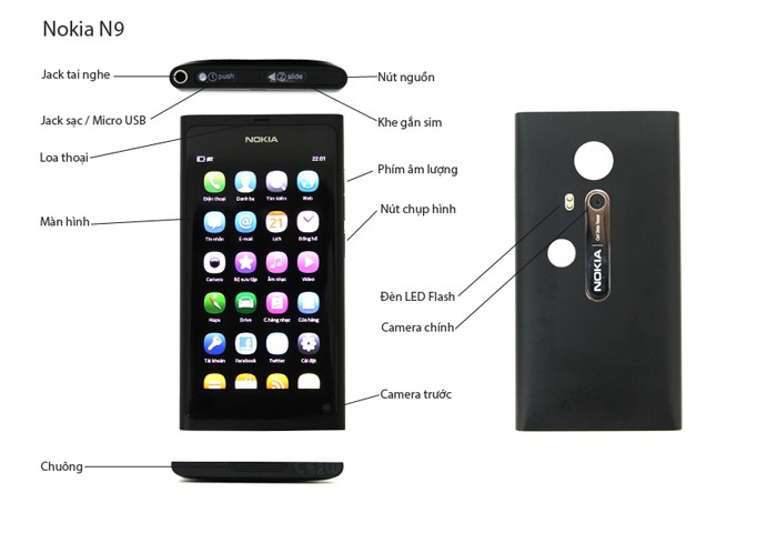 Các phím chức năng Nokia N9