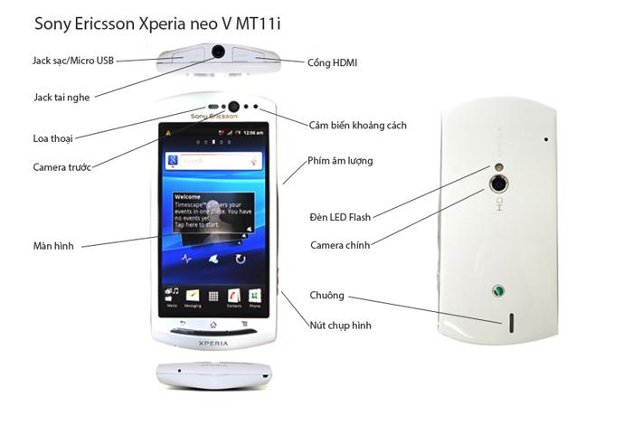 Các phím chức năng của Sony Ericsson Xperia neo V
