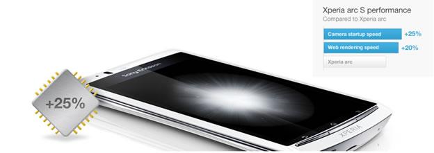 Vi xử lý 1,4GHz Qualcomm Snapdragon
