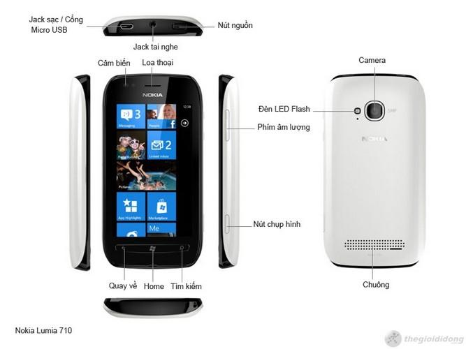 Mô tả chức năng của Nokia Lumia 710
