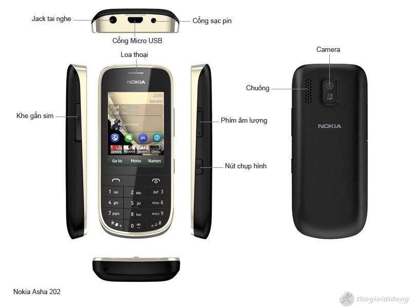 Các chức năng của Nokia Asha 202