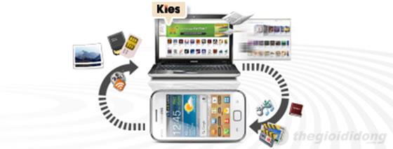 Công nghệ Kies Air được tích hợp trên Samsung Galaxy Ace Duos