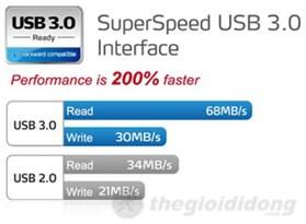 Dell Vostro 3460 cùng công nghệ đáng giá: usb 3.0 và bluetooth 4.0