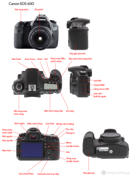 Mô tả chức năng Canon EOS 60D