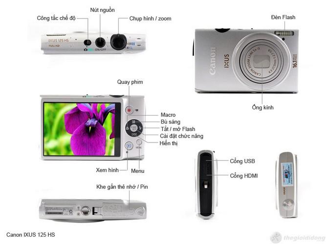 Mô tả chức năng Canon Ixus 125 HS